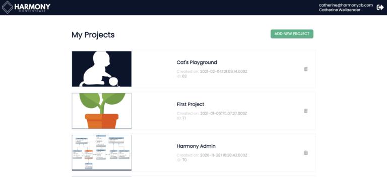 HarmonyCB Projects